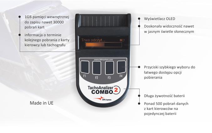 Budowa czytnika kart kierowców TachoAnalizer COMBO 2